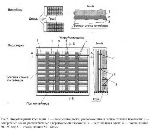 3. Размещение и крепление тарных штучных грузов в крупнотон нажных контейнерах.