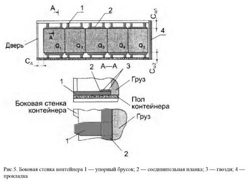 Размещение и крепление в крупнотоннажных контейнерах грузов массой до 1,5 т включительно в упаковке.