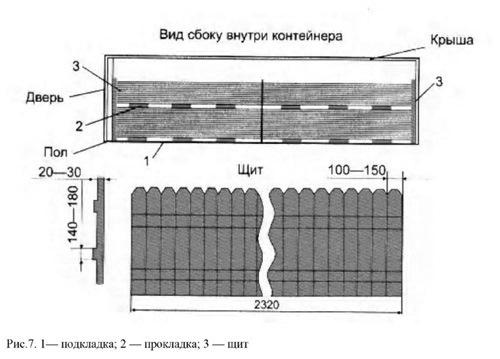Размещение в крупнотоннажных контейнерах грузов длиной до 6000 мм включительно без упаковки.